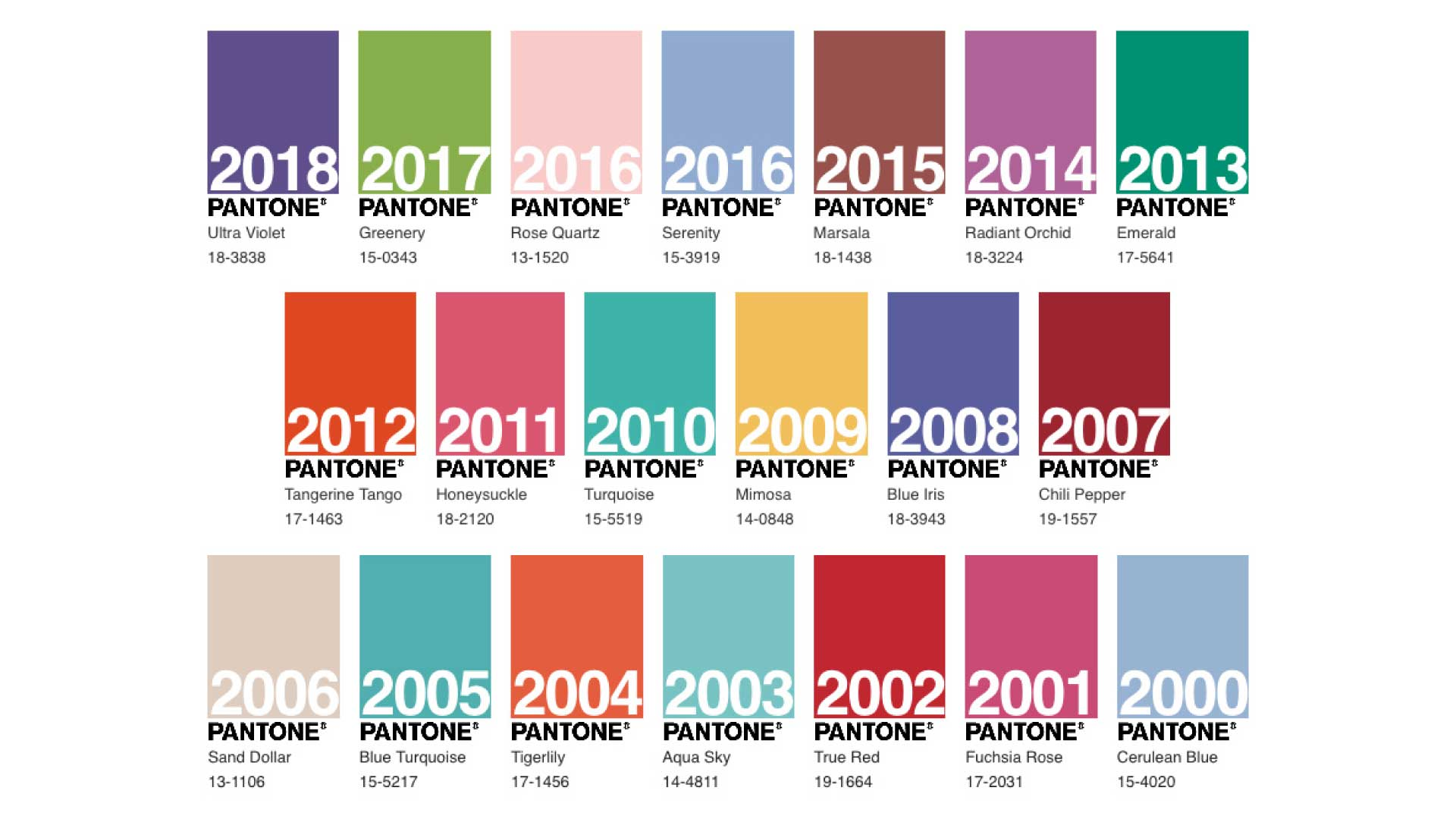 Cor do ano PANTONE