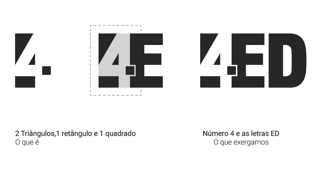 Gestalt logotipo 4ED